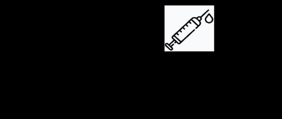 Impfen ohne Termin: 03.08 – 15.8.